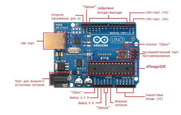 arduino_uno_components.jpg